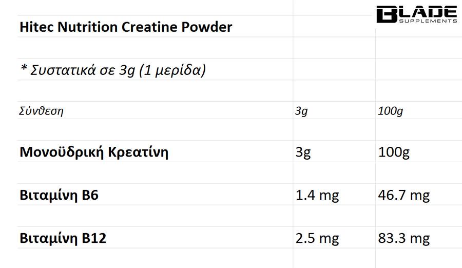 sprawdzić buty do biegania sprzedaż hurtowa Hitec Nutrition BLADE 100% Creatine Powder 500gr