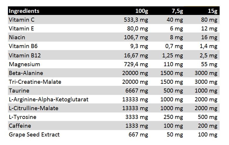 Hitec Nutrition Blade PreWorkout 500gr
