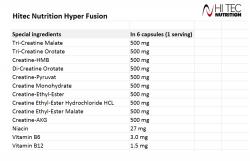 Hitec Nutrition Hyper Fusion 240 caps