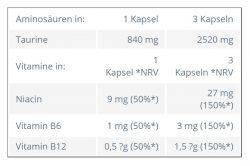 Hitec Nutrition Taurin 1000mg 100caps