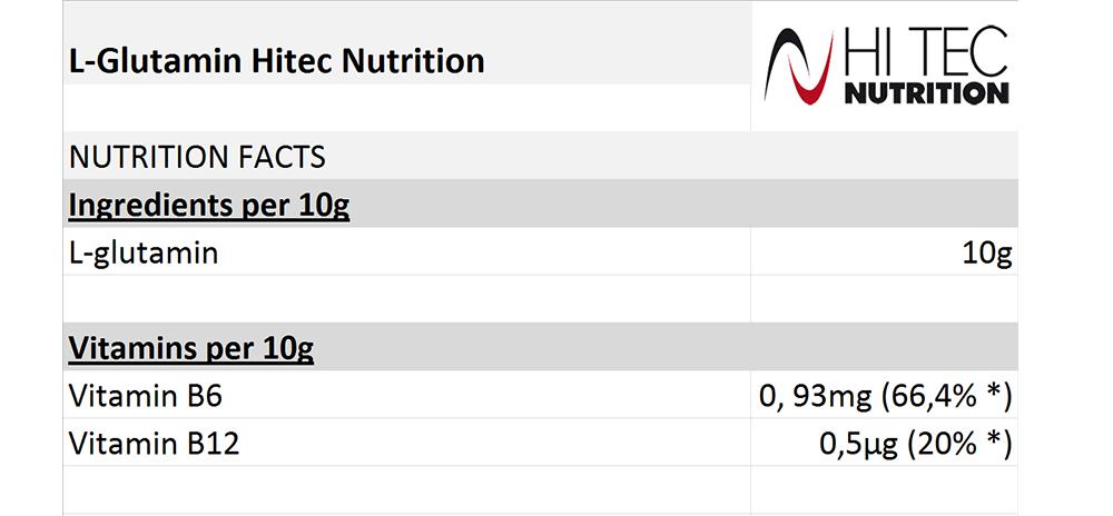 L-Glutamin 200g Hitec Nutrition