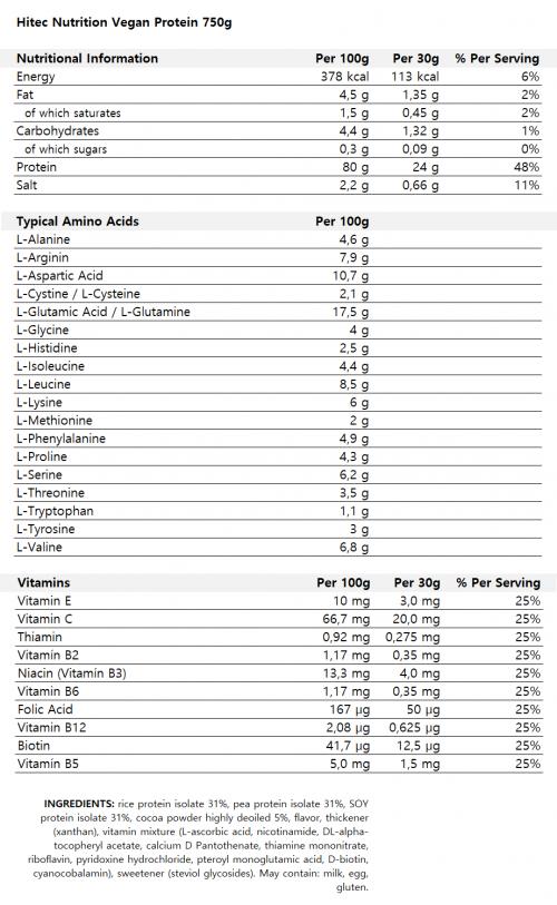 Hitec Nutrition Vegan Protein 750g