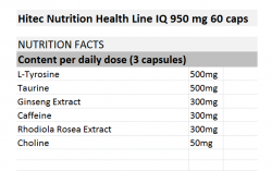 Hitec Nutrition Health Line IQ 950 mg 60 caps